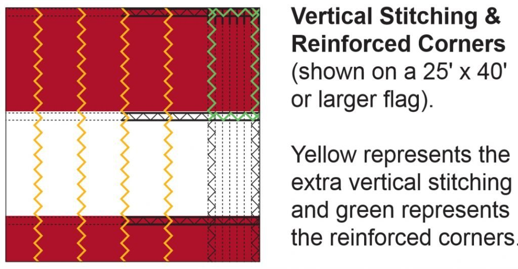 Vertical Stitching - Reinforced Corners
